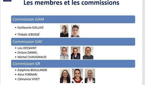 les membres et les commissions