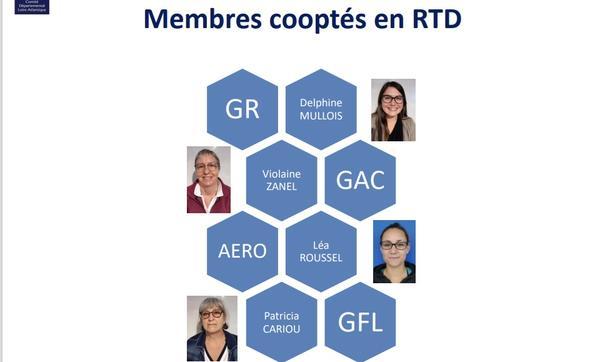 membres cooptés en rtd
