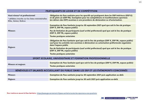 tablosanitaire9aout21_Page_2