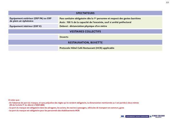 tablosanitaire9aout21_Page_3